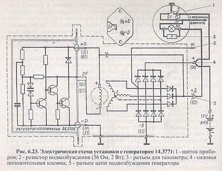 Werkstatttyps für Russenschrauber;Ural;Dnepr;Motorradgespanne